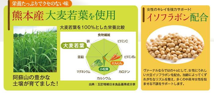 熊本県産大麦若葉を使用・イソフラボン配合